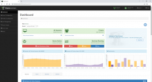 The Administrator Dashboard